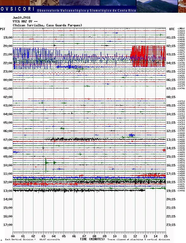 Turrialba - sismo of the start of the new eruptive phase - Ovsicori