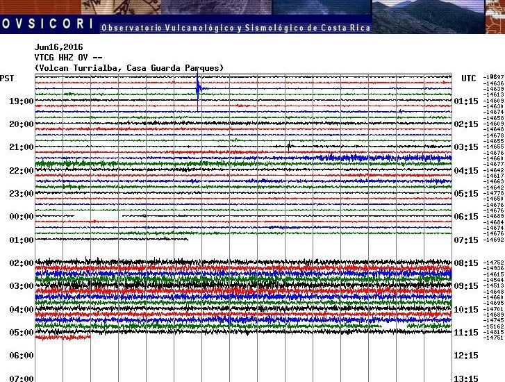 Turrialba - tremor of 16/06/2016 - Doc. Ovsicori