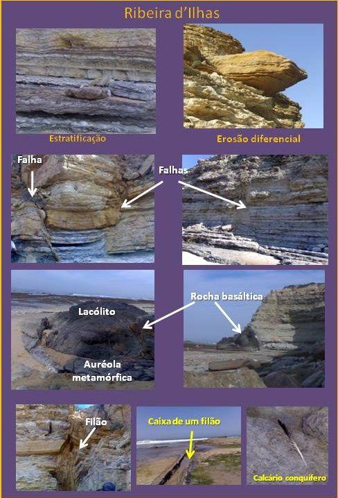 Ribeira d'Ilhas - Doc. Carta Geologica de Portugal