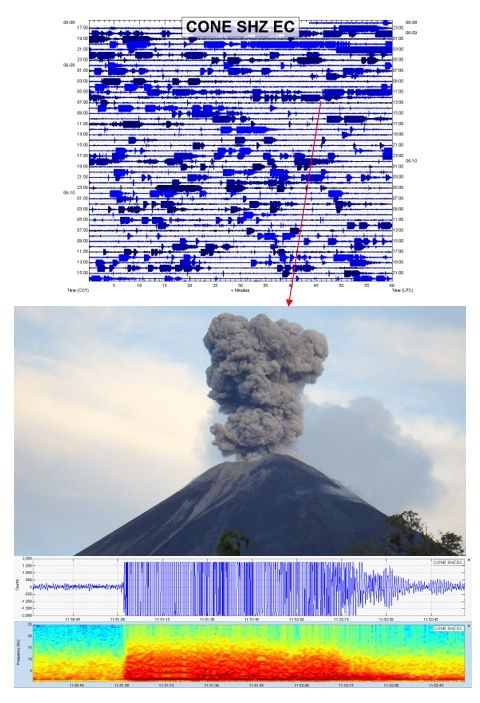 Reventador - plume 2 km above the crater 09.06.2016 / 6:13. and his seismic and spectral signs - Photog. Viracucha / IGEPN