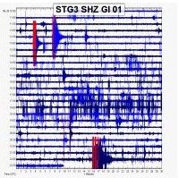 Santiaguito - earthquakes of explosions 26/06/2016 - Doc. INSIVUMEH