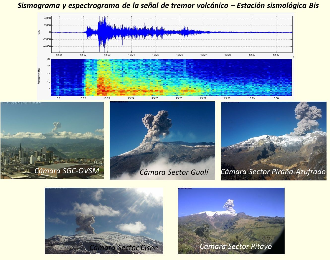 Nevado del Ruiz - tremor and ash emission / 06.27.2016 - Doc. SGC Manizales