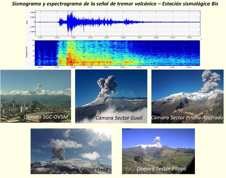 Nevado del Ruiz - tremor and ash emission / 06.27.2016 - Doc. SGC Manizales