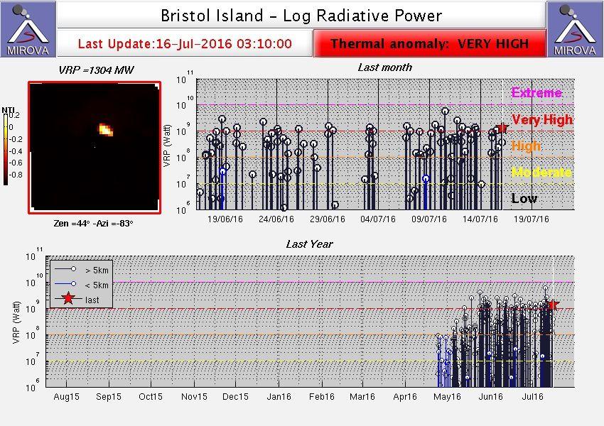 Bristol Island - thermal anomaly 07.16.2016 / 3:10 - Doc. Mirova_MODIS_logVRP