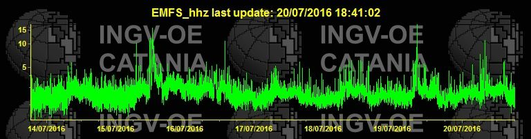 Etna - small jumps of the tremor at 18:41 20/07/2016 - Doc. INGV Catania