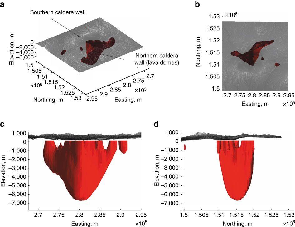 Vue 3D de l'anomalie négative de densité sous la caldeira de l'Ilopango – a.vue oblique, b. Vue en plan, c.face au nord, d.face à l'ouest. La base s'étend jusqu'à environ 6.000 mètres au dessous du niveau marin et consiste en une structure bifurquée avec des ramifications en direction du sous-sol superficiel. Les valeurs de latitudes et longitudes sont en UTM. - Doc. In Saxby, J. et al. Magma storage in a strike-slip caldera. Nat. Commun.