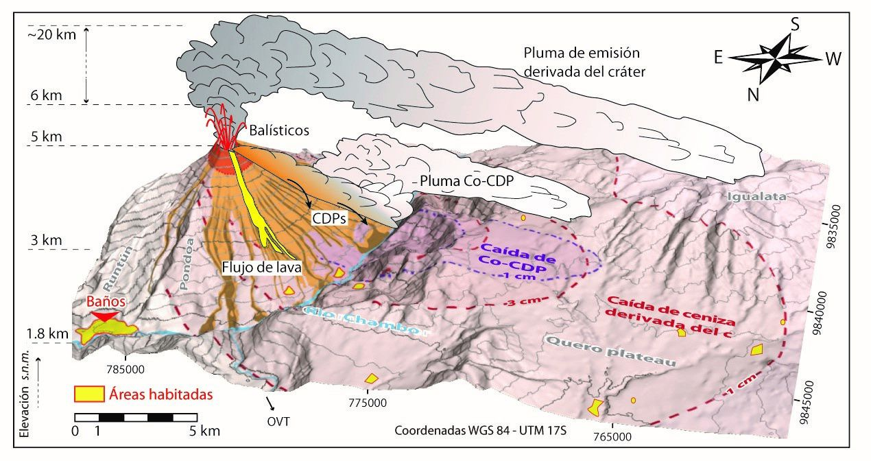 Tungurahua - Diagram of the spatial distribution of different types of products emitted during the eruption of 16.08.2006 - Doc. Bernard B. et al., 2016. / IGEPN