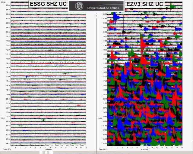 Colima - Seismic activity increases in the day of 30.09 - Doc. Univ. Colima