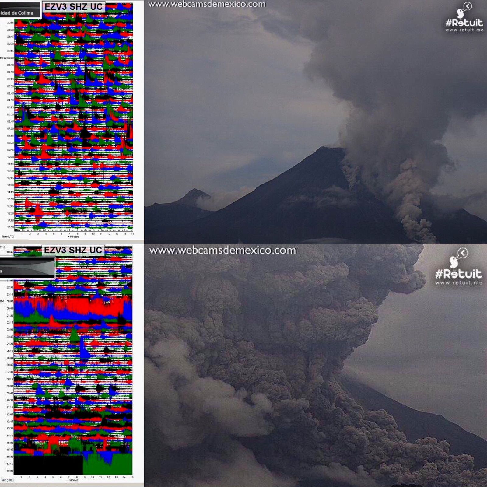 Colima - comparisons of seismic registers and visual observations between the 2015 eruption and that of 10/02/2016, much more energetic - Doc. volcano de Colima / Twitter