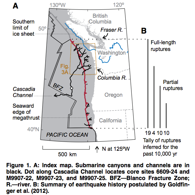 The subduction zone of the Cascades and summary of the historical earthquakes of the last 10,000 years - Doc. Goldfinger et al.2012