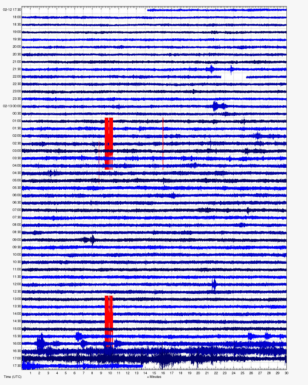 Bogoslof - 13.02.2017 - seismogram of the day - AVO / MSW24hr_heli