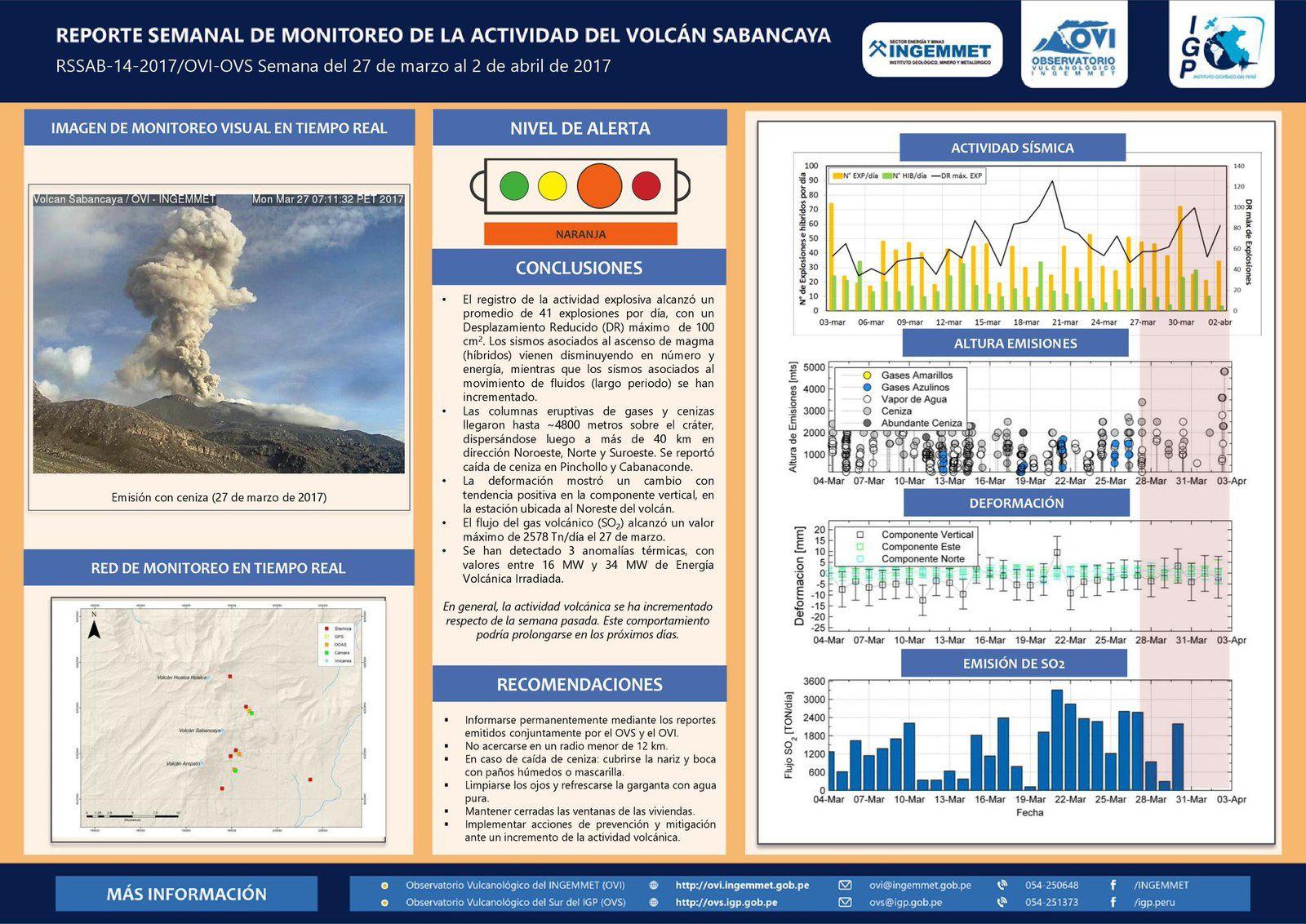 Sabancaya - Activity report from 27 March to 2 April 2017 - Doc. OVI-Ingemmet