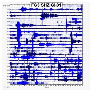 Fuego - sismo of 21.04.2017 - Doc. Insivumeh