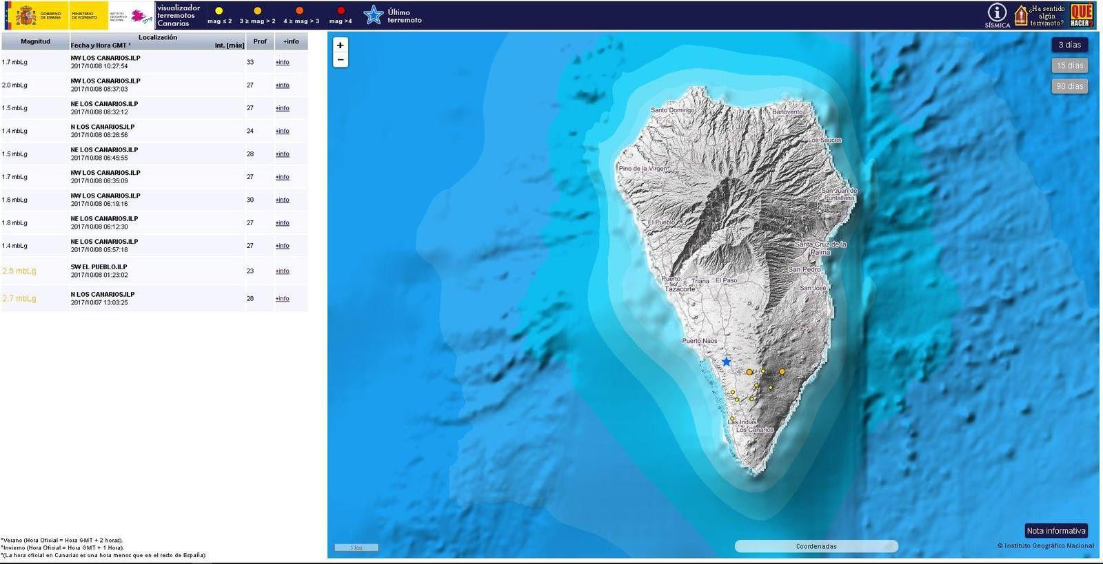 La Palma - localisation et magnitude /profondeur des séismes du 08.10.2017 - doc. IGN Spain