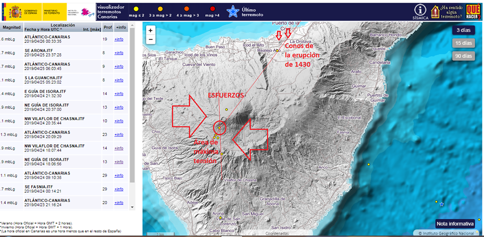 Tenerife - seismicity from 24 to 26.04.2019 - Doc. IGN.es