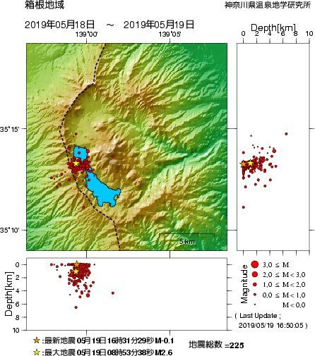 Hakoneyama - sismicité des 18-19.05.2019 - localisation, profondeur et magnitude -  via HayakawaYukio