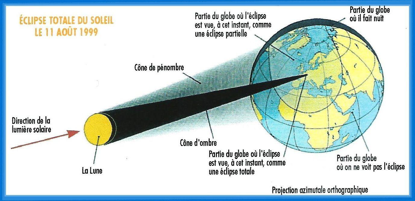 Une éclipse de soleil le 20 mars , qu'est-ce et pourquoi.
