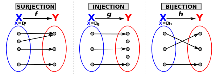 CONCEPT &amp&#x3B; INTUITION / Minorer
