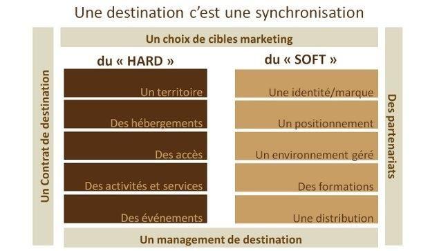 (c) Atout France