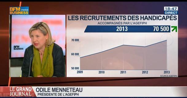 Le Grand Journal : Odile Menneteau, présidente de l'Agefiph