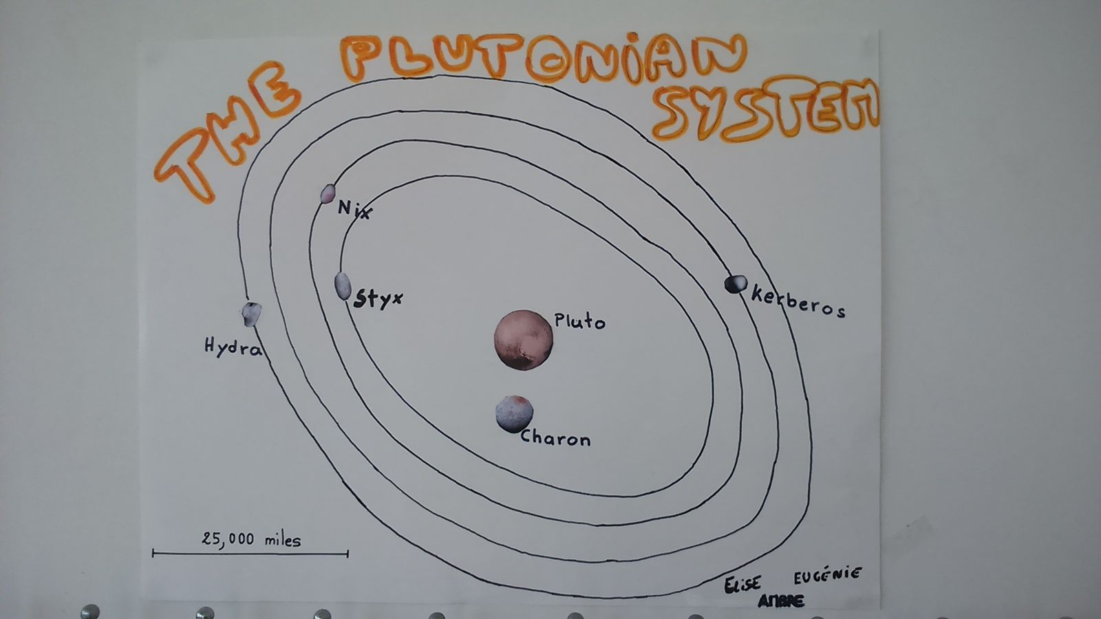 Let's talk about Pluto!  - 2