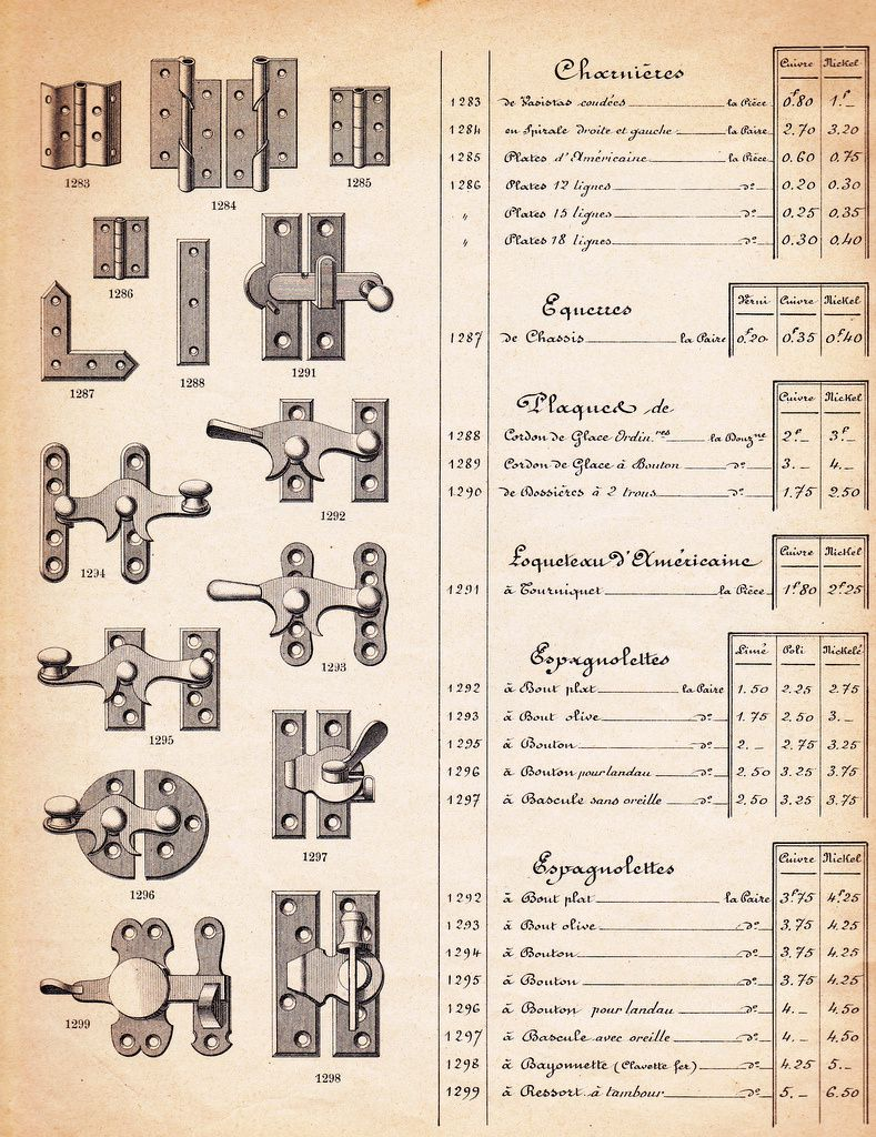 Catalogue d'éléments de carrosserie (Ets Renault)