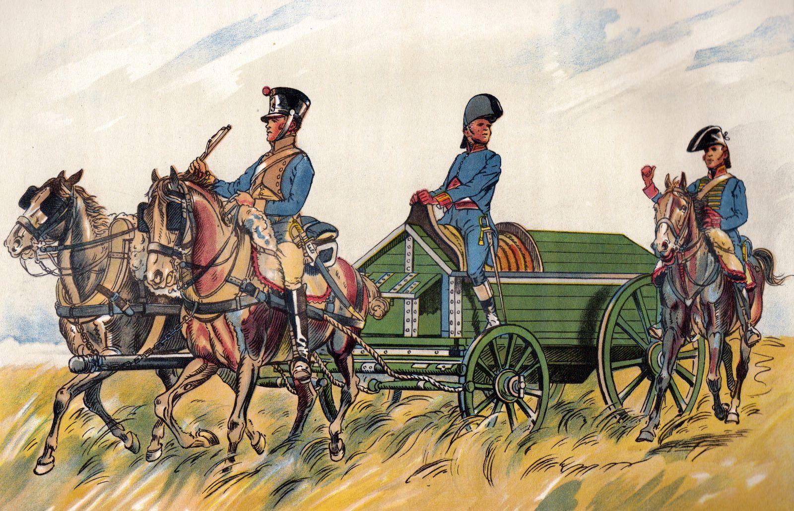 """Modèle plus léger """"wurst"""" de l'armée napoléonnienne 1807 monté par un soldat du train.(dessin E Lajoux.Attelages militaires)"""