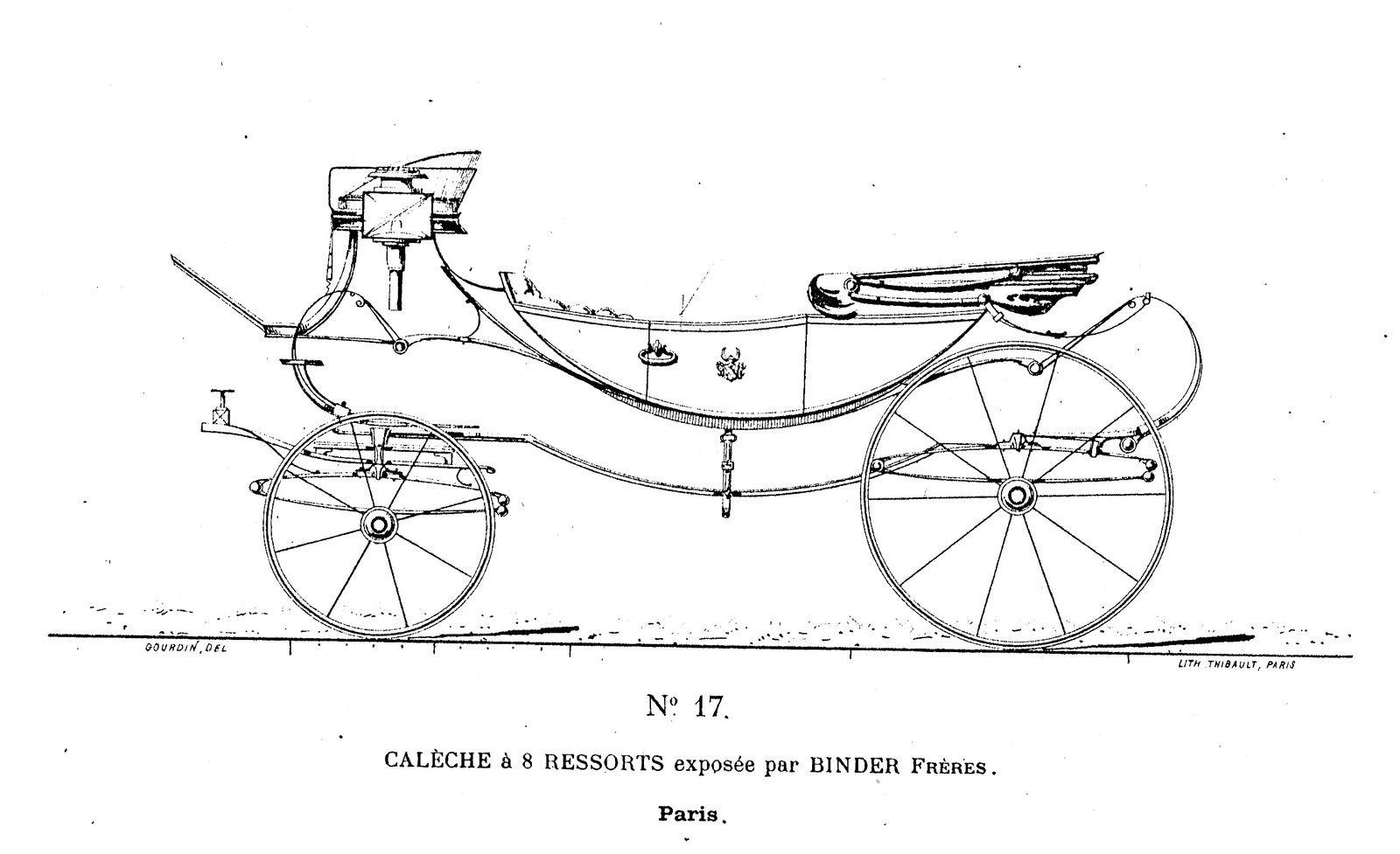Binder Frères : calèche nacelle à huit ressorts présentée à l'Exposition Universelle de Paris 1878 (Gourdin, Charles : Album des principales voitures exposées en 1878 au Palais du Champ de Mars).