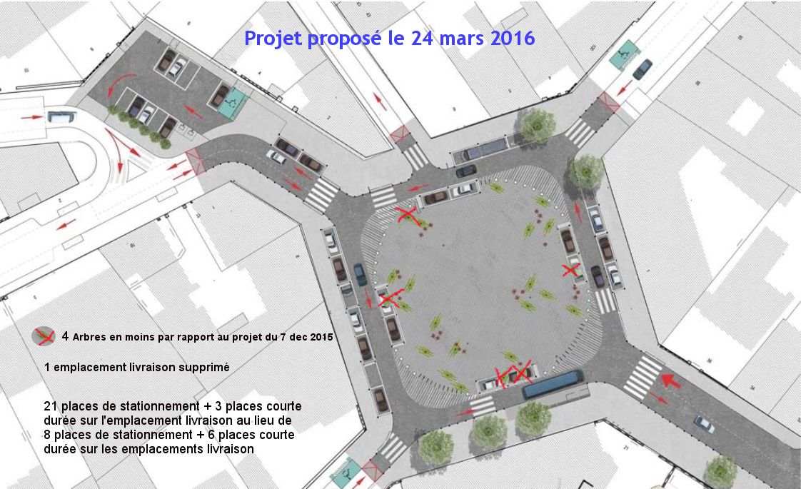 Modification du projet place du Busca