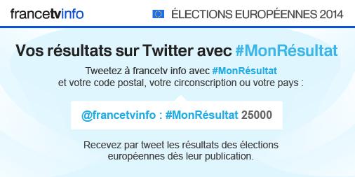 Résultat des élections européennes dans votre région et votre ville.