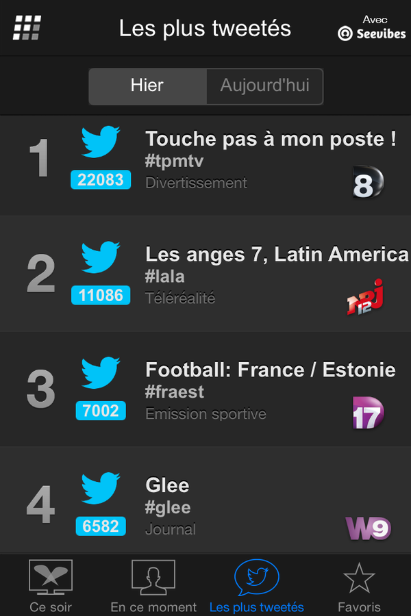 Programmes les plus tweetés mercredi 25 mars (Followatch).