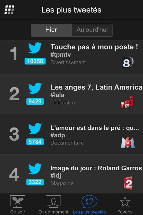 Programmes les plus tweetés lundi 25 mars (Followatch).