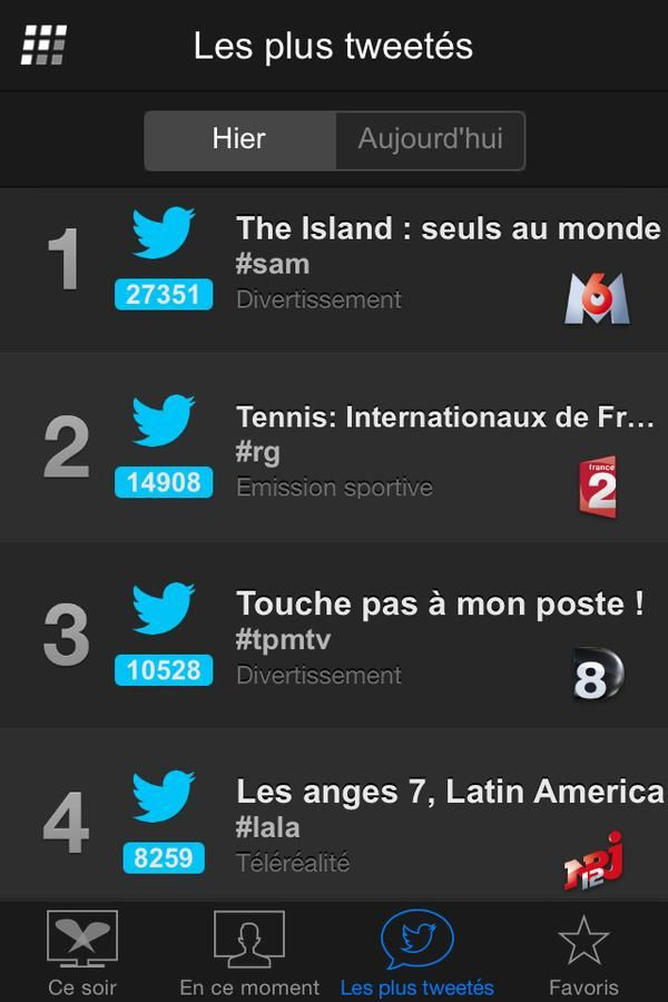 Programmes les plus tweetés mardi 26 mai (Followatch).
