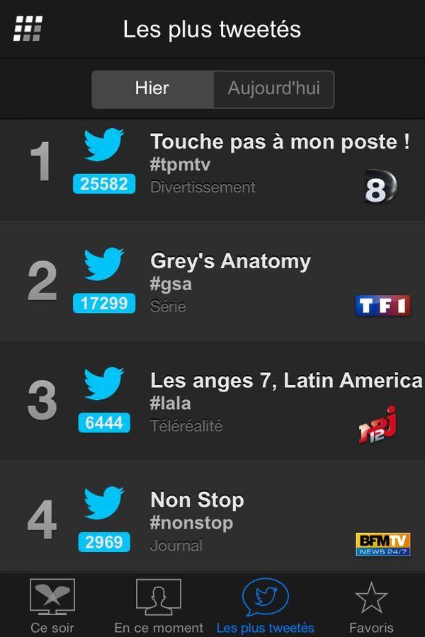 Programmes les plus tweetés mercredi 10 juin (Followatch).