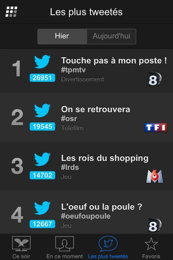 Programmes les plus tweetés jeudi 18 juin (Followatch).
