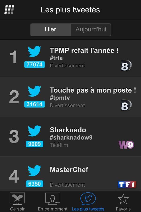 Programmes TV les plus tweetés jeudi 2 juillet (Followatch).