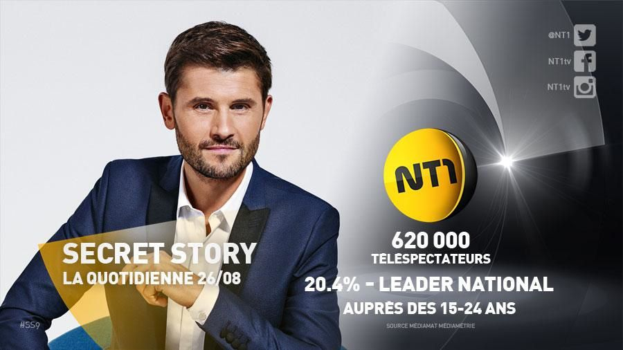 Audience des Anges, des Ch'tis, de Secret story, de l'Académie des 9 hier.
