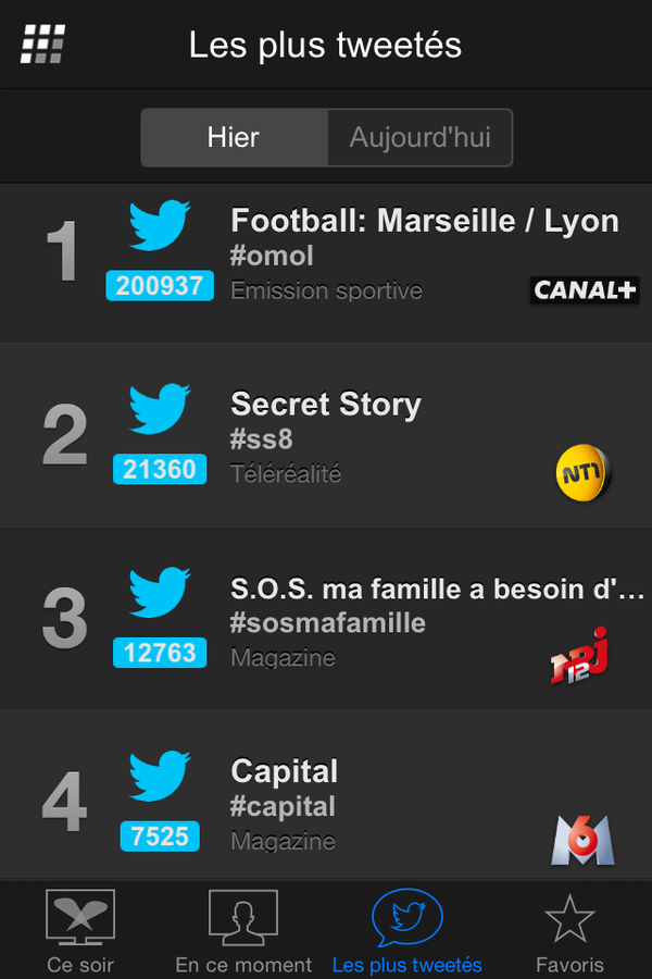 Plus de 200.000 tweets pour le match à incidents OM - OL.