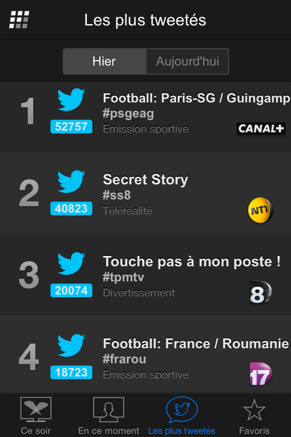 Programmes TV les plus tweetés mardi 22/09 (Followatch).