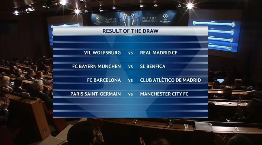 Résultat tirage au sort des quarts de finale de la Champions League (PSG - Manchester).