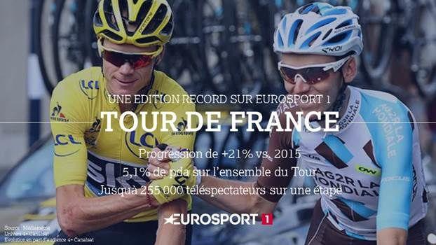 Forte hausse d'audience pour Le Tour sur Eurosport.