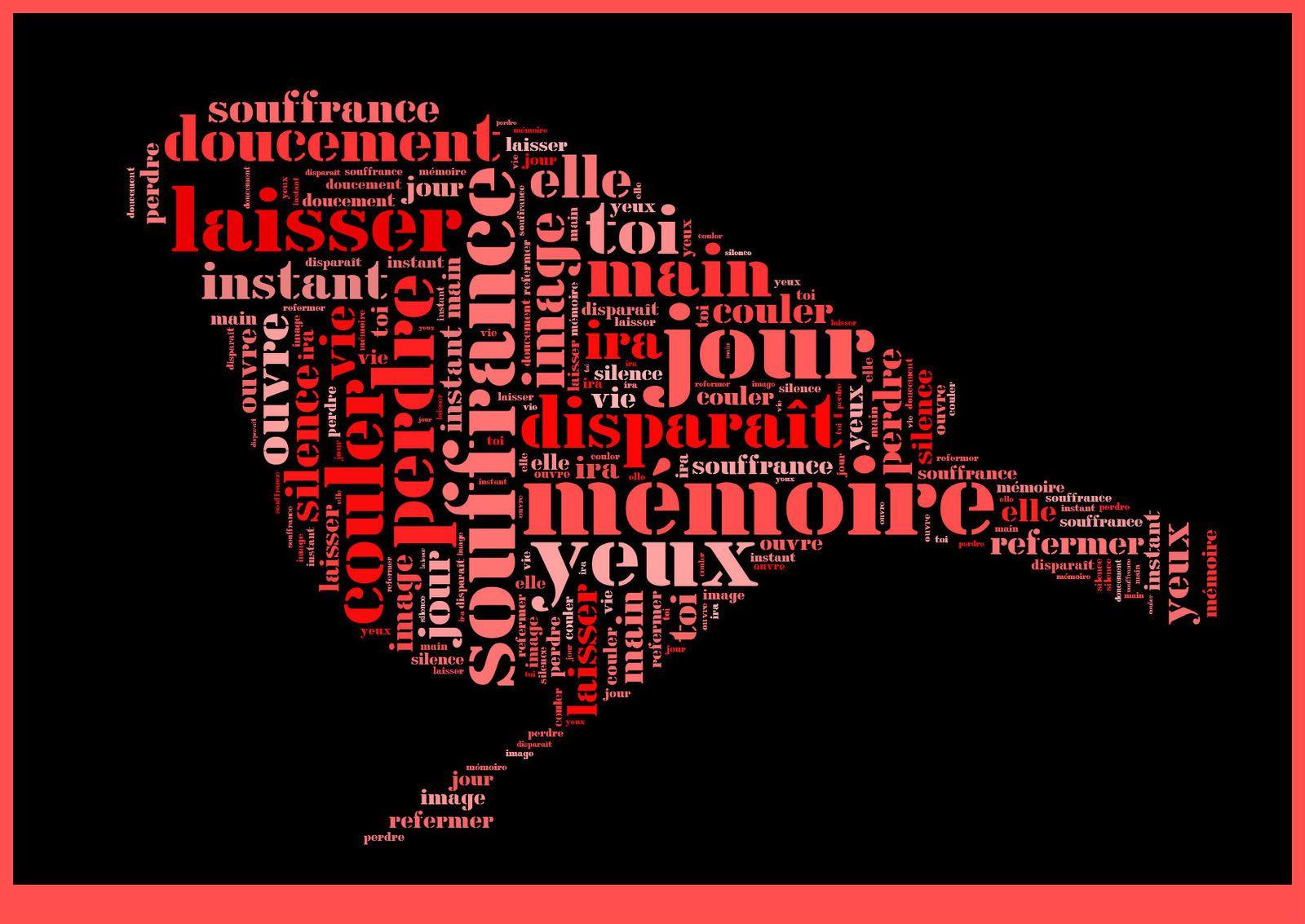 Nuage de mots - Jacques Ancet