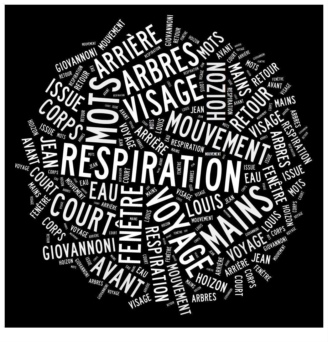Florilège - Nuages de mots 2015-2016 1