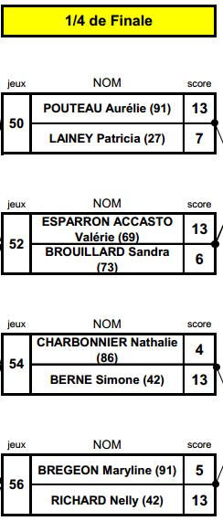 CHARBONNIER Nathalie Chatellerault  1/4 Finale