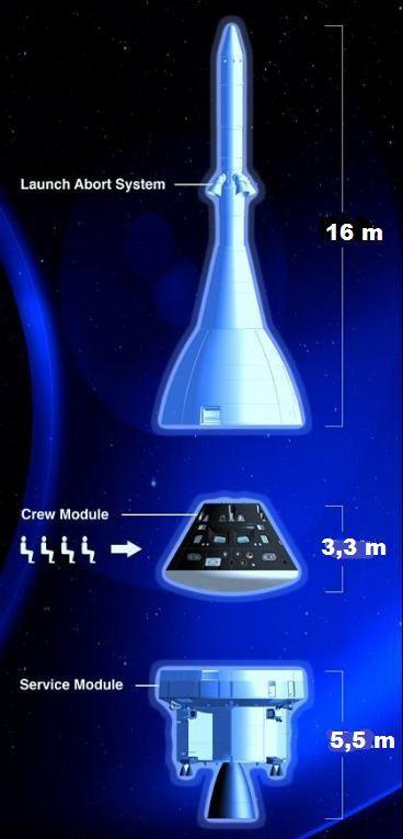 Fin des travaux sur le LAS (Launch Abort System)