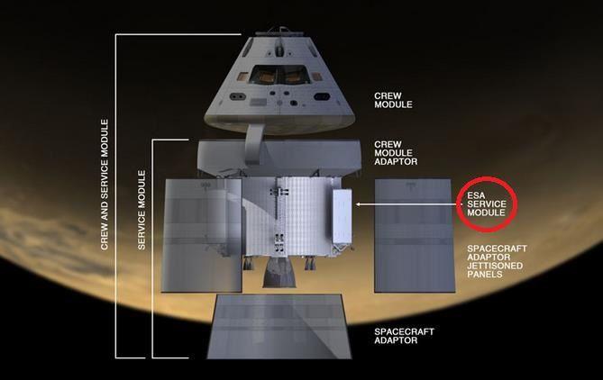 Les 4 réservoirs d'ergols de l'ESM livrés