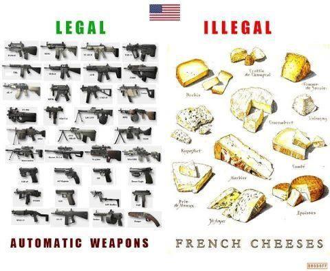 France contre USA