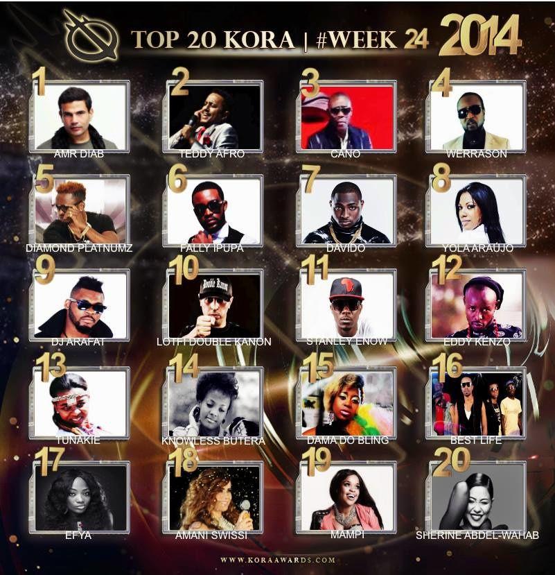 Kora Awards 2014 #24
