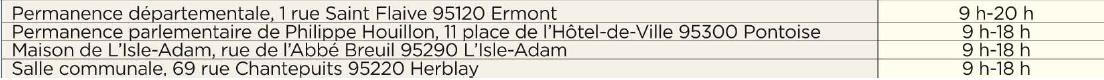 Listes des bureaux de votes pour la présidence de l'UMP dans le Val d'Oise