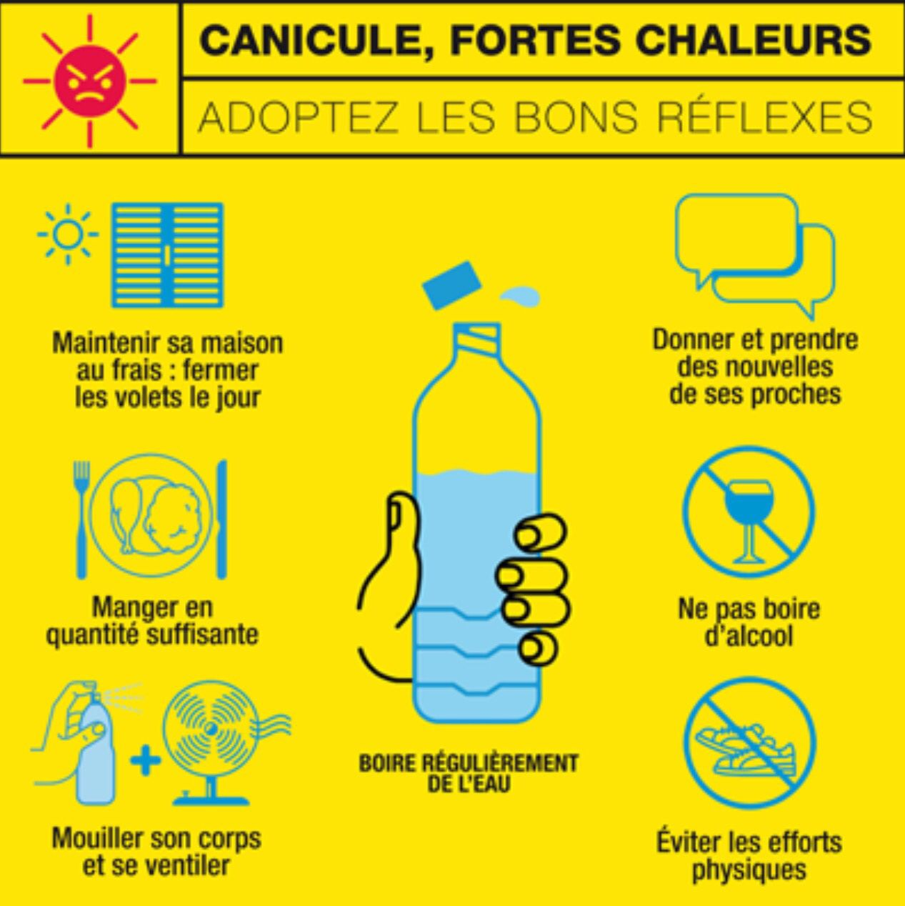 Attention à la canicule !